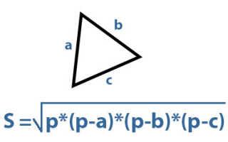 Формула герона объяснение.