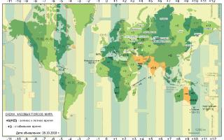 Г часовой. Часовые пояса, Время по Гринвичу, UTC, CDT