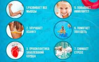 Полезен ли бассейн для сердца. Плавание в бассейне для женщин: польза и советы новичкам