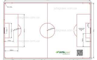 Футбольное поле площадь в квадратных метрах. На что влияет размер поля