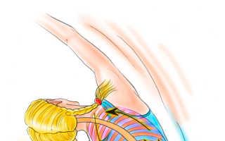Расслабляющие упражнения для тела. Упражнения для плеч
