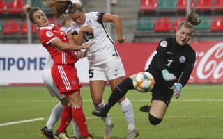 Женский футбол, чемпионаты мира по женскому футболу, участие в них россии.
