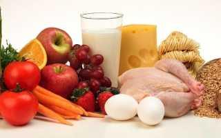 Жесткая модельная диета на 3 дня. Рацион питания при выходе из диеты