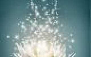 Шаткармы: очистительные практики в хатха-йоге. Шаткармы – очистительные практики в хатха-йоге