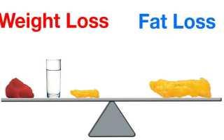 Норма потери веса при похудении за неделю. Появление опухоли и похудание