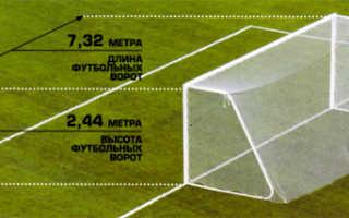 Чертеж футбольных ворот с размерами. Каким должно быть поле для мини-футбола? Где купить футбольную сетку на ворота