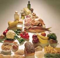 Что нужно есть когда качаешь мышцы. Как правильно питаться когда качаешься