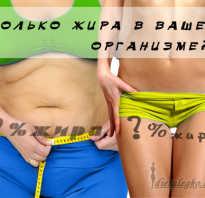 Лучшие упражнения для уменьшения внутреннего жира. Ожирение снаружи и изнутри (7 фото)