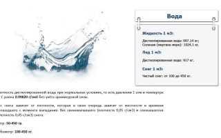Сколько кг в 1 литре воды. Сколько литров в одном килограмме краски