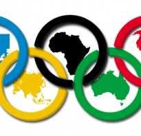 История олимпийских логотипов. Кольца олимпийских игр что означают? Эмблема олимпийских игр — кольца
