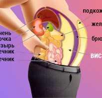 Что такое мицеллярный жир. Как убрать висцеральный жир с живота? Висцеральное ожирение у мужчин