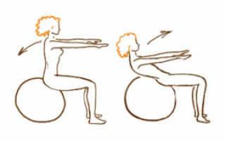 Упражнения на фитболе силовые. Укрепление брюшного пресса