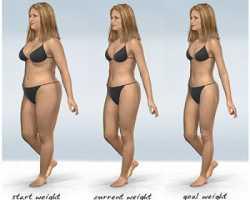 Самый эффективный способ похудеть: комплексный подход к снижению веса. Программы похудения