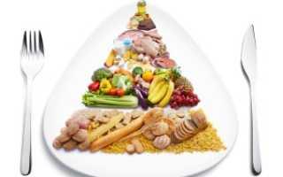 Диета по часам, основы дробного питания. Шестидневная диета для быстрого похудения