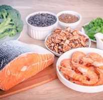 Правильная диета для похудения ног. Диета для похудения ляшек