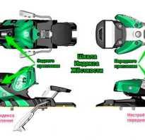 Настройка горнолыжных креплений head. Горнолыжные крепления: как выбрать и принцип работы