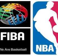 Сколько в среднем идет баскетбольный матч. Сколько четвертей в баскетболе и сколько длится матч