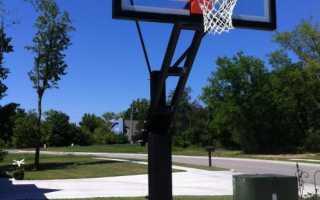 Изготовление баскетбольного щита своими руками. Стандартные размеры баскетбольного щита
