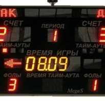 Сколько минут игра в футболе. Правила игры в мини-футбол
