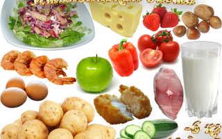 Диета по-итальянски — родом из Европы, известная на весь мир. Правильный выход из итальянской диеты