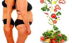 Как похудеть на 10 кг за месяц локдауна в домашних условиях?